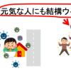 20R2.3.09 森田洋之先生の新型コロナウイルス考察